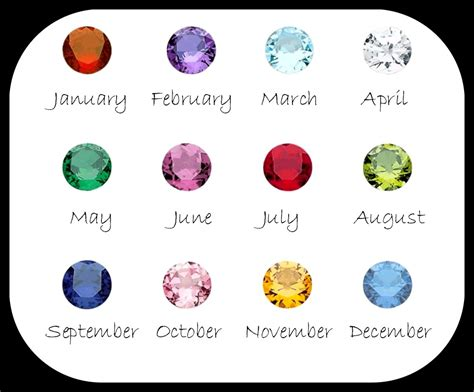 what color is april birthstone birthstone for april myideasbedroom
