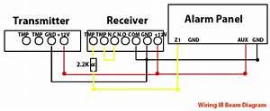 Arindam Bhadra Fire Safety   Beam Detectors Installation Process
