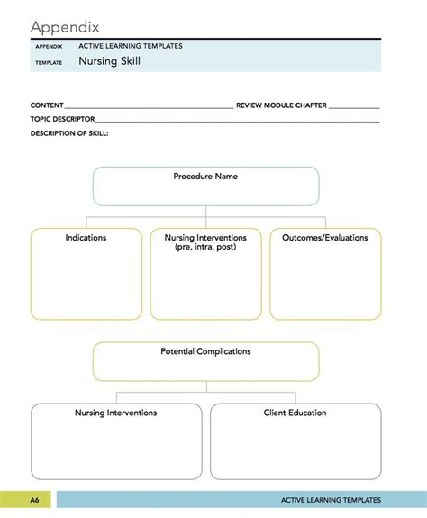 ati active learning template ati templates autos post