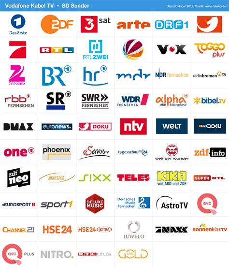 kabel deutschland sender programmangebot der kombi pakete
