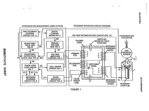 Ячейка Стенли Мейера водородный генератор Видео Смотреть онлайн