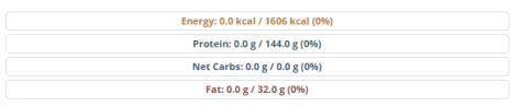 optimising nutrition nutrient density optimised
