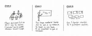 Le Guide De L U0026 39 Ux Design Agile -1