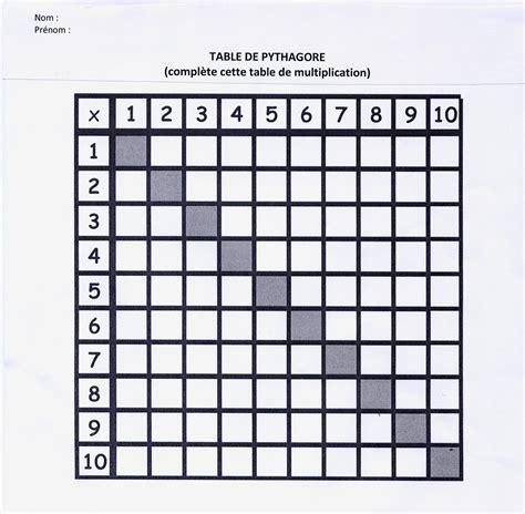 jeux de tables de multiplication gratuit jeux de table multiplication 28 images jeux de table de multiplication gratuit ce2 jeux les