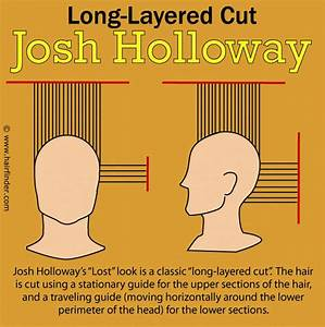 How To Cut And Style Josh Holloway U0026 39 S Haircut