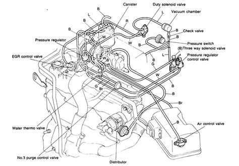wiring diagram mazda 323 bg imageresizertool
