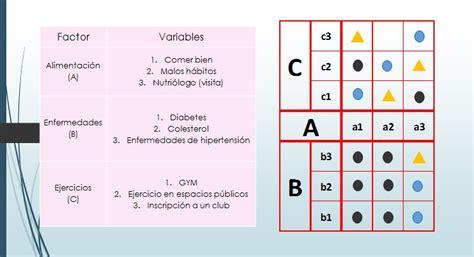 diagrama matricial en  herramientas de analisis