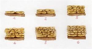 Construire Un Mur En Pierre : mur pierre s che construire un mur en pierres s ches ~ Melissatoandfro.com Idées de Décoration