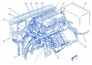 Chevy Tahoe 1999 Electrical Circuit Wiring Diagram