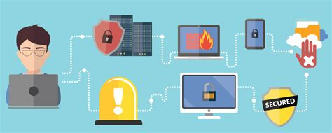 Ecareers  Cissp Certified Information Systems Security