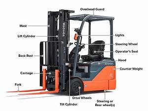 Clark Forklift Parts Diagram