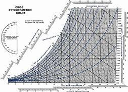 Hd Wallpapers Cibse Psychrometric Chart Pdf Download I Love You