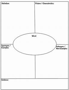 These Frayer Model Graphic Organizers Work Well For