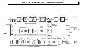 Mku 70 G2 - Transvertermodul