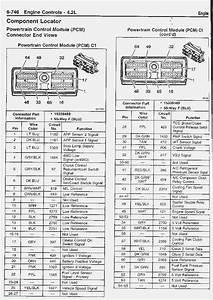 2005 Chevy Trailblazer Wiring Diagram  U2013 Vivresaville Com