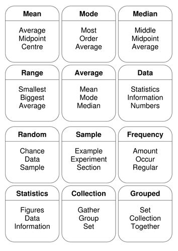 data handling taboo cards  ljg teaching resources tes