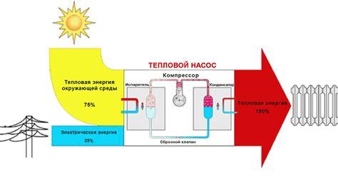 Земля – огромный генератор неисчерпаемой электрической энергии