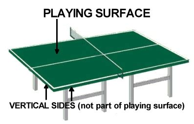 ping pong table surface table tennis problem physics forums the fusion of