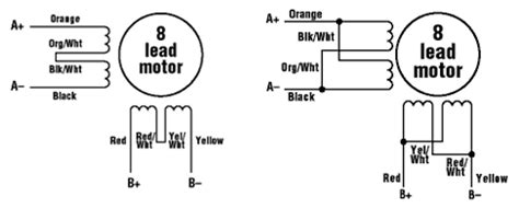 What Stepper Motor Principles Types Crontollers