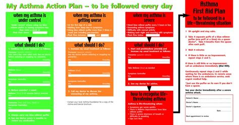 Asthma First Aid  My Asthma Action Plan  To Be Followed