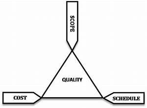 Software Testing Metrics  Complete Tutorial