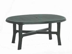 Table De Jardin Ovale : table jardin ovale en plastique vert 8 places load hoob ~ Dailycaller-alerts.com Idées de Décoration