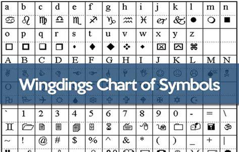 Symbols With Keyboard Correspondences