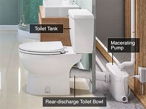 All About Basement Bathroom Systems Riverbend Home