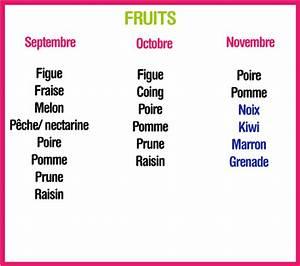 Fruits De Septembre : calendrier des fruits et l gumes septembre octobre novembre blog ~ Melissatoandfro.com Idées de Décoration