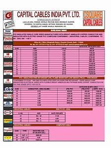 Price List Brb