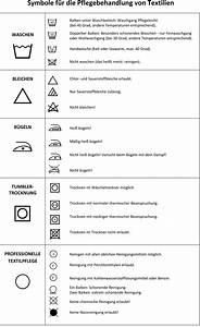 Weichspüler Symbol Waschmaschine : symbole f r die pflegebehandlung von pixel spr che einfach und ~ Markanthonyermac.com Haus und Dekorationen