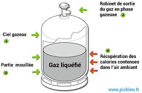difference entre bouteille de gaz butane et propane gaz butane pour int 233 rieur et gaz propane pour ext 233 rieur