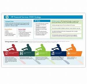 Corporate strategy communication | Davis & Company ...