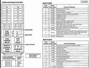 1996 Freightliner Fl70 Fuse Panel Diagram
