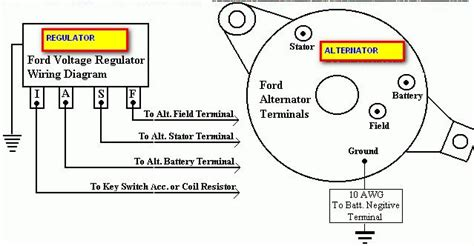 external voltage regulator wiring diagram dodge alternator external regulator wiring diagram get