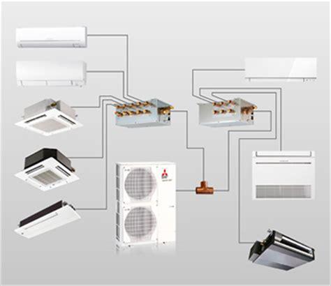 klimaanlage multi split mitsubishi klimaanlage mxz multisplit au 223 enger 228 t 10 2 kw f
