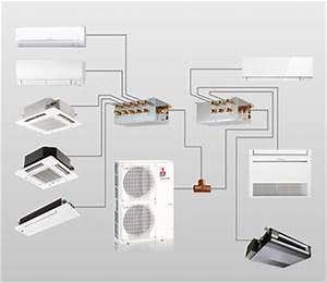 Klimaanlage Für Wohnung : mitsubishi klimaanlage m serie premium design wandger t sc ~ Markanthonyermac.com Haus und Dekorationen