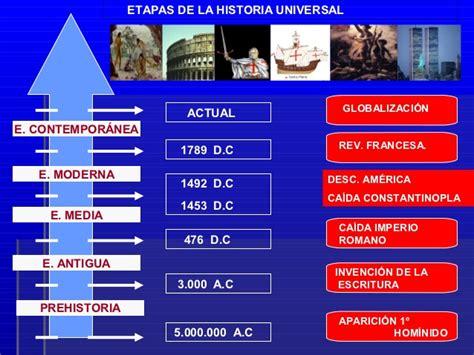 Prehistoria Universal