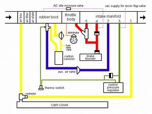 Vacuum System Block Diagram  Cis