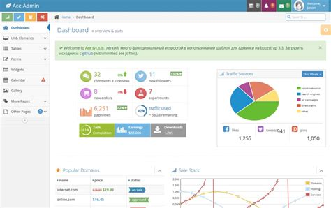 best bootstrap templates more than 50 best free bootstrap admin templates downloadsocial media and tech