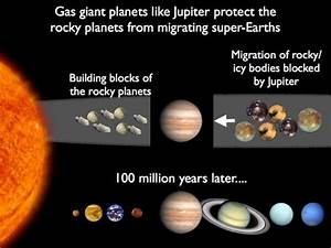 Give Thanks to Jupiter, our Little Planet's Big Protector ...