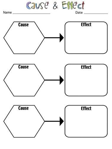 cause effect tons of graphic organizers science