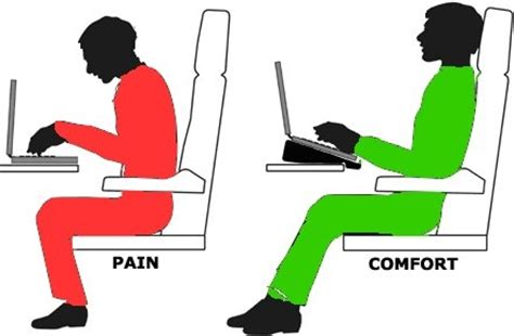 ergonomic error correction active care physiotherapy