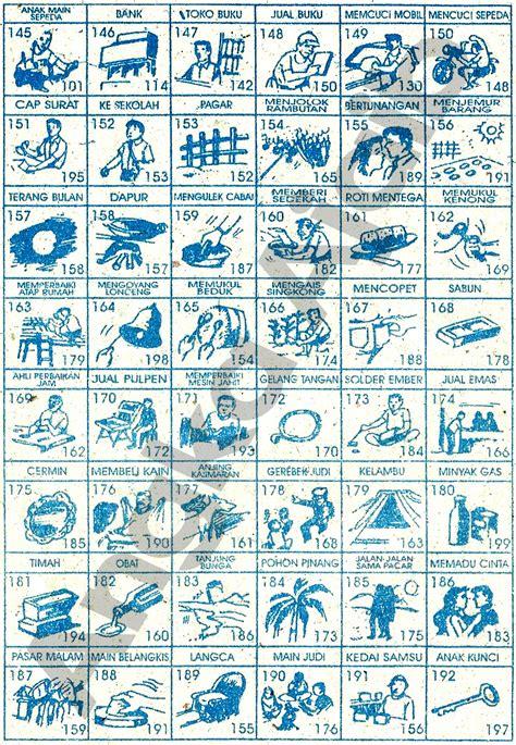 Cara Mudah Dan Cepat Dalam Buku Mimpi 3d Tafsiran Terlengkap Dan Bergambar Akun Togel