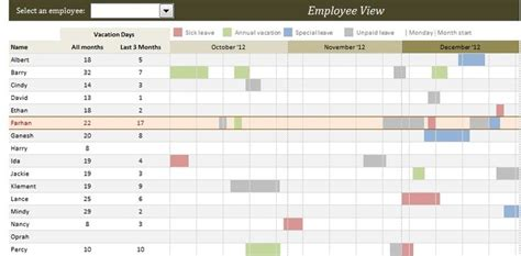 employee vacation planner excel template xls travel