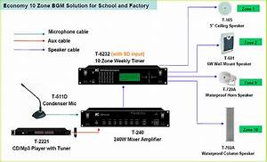 Pa System Professional 10 Zone Remote Paging System With