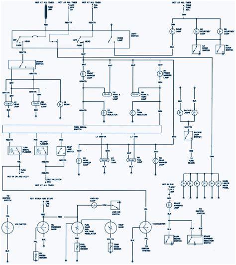 Jeep Wiring Diagram Auto Diagrams