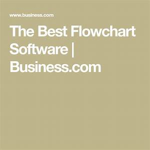 A Small Business Guide To Flowchart Software
