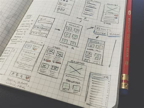 beautiful examples  mobile app wireframes