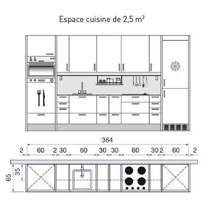 plant de cuisine plan de cuisine en i de 3m64 perspective ps and target